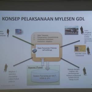program-mylesen-gdl-3-300x300xc