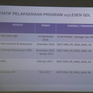 program-mylesen-gdl-4-300x300xc