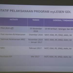 program-mylesen-gdl-4-300x300xc